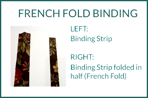 Illustration of Binding Strips folded for French Fold Binding