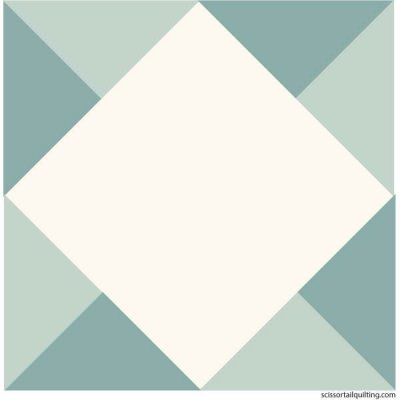 Illustration of the Right and Left Quilt Block