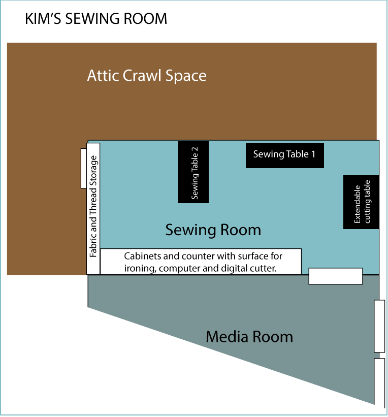 Floor Plan for Sewing Room Remodel